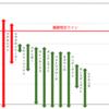 2021京都記念G2 全馬指数