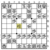 反省会(190529) ~力戦は苦手~