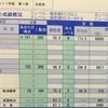 早稲田大学合格体験記④-一浪目の過ごし方について