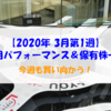 【株式】週間運用パフォーマンス&保有株一覧(2020.3.6時点) 今週も買い向かう!