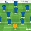 【W杯 勝手に採点】グループリーグ 日本vsセネガル |サッカー