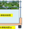 自在キャスターを使った移動式水耕栽培装置の作り方!
