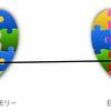 ときめきパズル理論に基づくときめく時の様相