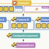 コード生成を用いたiOSアプリマルチモジュール化のための依存解決