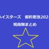 【契約更改】2021横浜DeNAベイスターズ 現段階