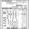 ミクシィグループの株式会社ノハナ 第5期決算公告