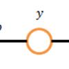エクセルVBAを使って、ニューラルネットワークで関数近似