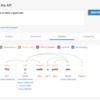 Cloud Natural Language APIを使ってみた、というか自然言語処理について調べてみた