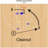 最新NBA戦術紹介① The Clearout