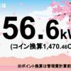 7/9の発電量は56.6kWhでした