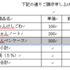 Word 2013 Chapter 3に記事開始