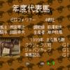 ウイポ2プログラム96 1999年末