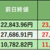株式投資 68日目:マークラインズ(3901)100株だけ利食い