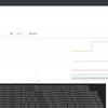 k8s上のSpring Bootアプリからメトリクスを取得する(Actuator + Prometheus Operator)