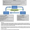 医学教育におけるWhatsappの役割