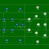 【マッチレビュー】20-21 ラ・リーガ第11節 バルセロナ対オサスナ