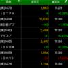 勝永式 夢を叶えるETF積立投資 2020/06/09