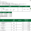 本日の株式トレード報告R2,02,13