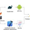 Firebase App Distributionを使って内部向けに継続的にネイティブアプリを配信する