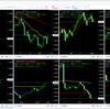 【FX短期売買戦略】ユーロドル、ドル円エントリー戦略_2019.10.03