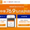 AIで外貨予測 勝率76.9%的中!【じぶん銀行のアプリのご紹介】