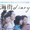 "<span itemprop=""headline"">映画「海街Diary」(2015)</span>"