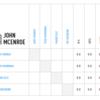 ATPツアーファイナル2016錦織圭の試合日程と結果!第1戦は2日目ワウリンカ戦【テニス】