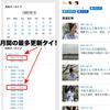 ブログの月間最多更新、タイ記録は77回/月!