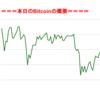 ■途中経過_1■BitCoinアービトラージ取引シュミレーション結果(2017年9月27日)