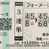 【競馬の反省】東京新聞杯ときさらぎ賞の反省と振り返り
