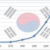 韓国政府が強力なトップダウン型の産業育成を図った理由