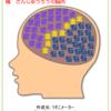 覚え書き日記『今更だけど脳内メーカー』(2017・01/30)