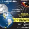 じじぃの「歴史・思想_394_地球に住めなくなる前に・結び・アルマ望遠鏡」