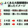 大阪都構想をゼロから理解する~その1
