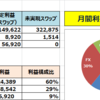 2019年6月結果【54万円】