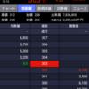 株式投資 企業分析 〜ゼット〜 怒りのコーヒー編