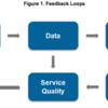 データと競争政策:ネットワーク効果