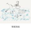 池上・佐藤流「情報漁船」のつくりかたー「僕らが毎日やっている最強の読み方」