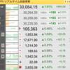 日経平均3万超えてバブル崩壊近い?、楽天証券でキャンペーン中、等本日の相場トピック