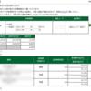 本日の株式トレード報告R1,08,09
