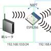 ESP8266でNAT(NAPT)でWi-Fiを中継する