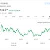 2019年の日本の株式市場の見通しを簡単にまとめてみた