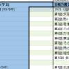 垣根の魔女29話「桜前線」