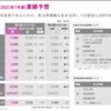 3月REIT決算発表まとめ(イオン、ケネレジ、東急リアル)