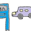 オーストラリアのガソリンスタンド紹介~ガソリンの種類・入れ方・掃除道具~