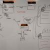 git submodule と git subtree から見る外部リポジトリの取り扱い