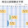 【MU Legend】8/11(土) 時空の狭間暴走予想
