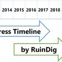 Ingress Timeline by RuinDig