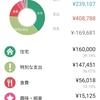 2021年6月の家計簿
