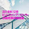 ビットコインアービトラージ自動売買成績発表【2018年12月】